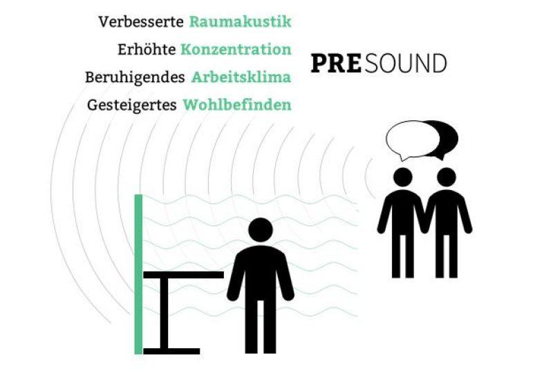 Bessere Akustik durch unsere patentierte Lösung Sound Masking